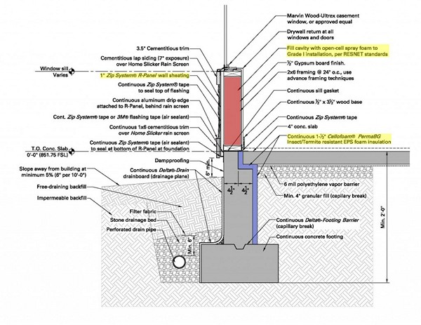 Designing for High Performance Slab On Grade Part II Controlling Heat FLow