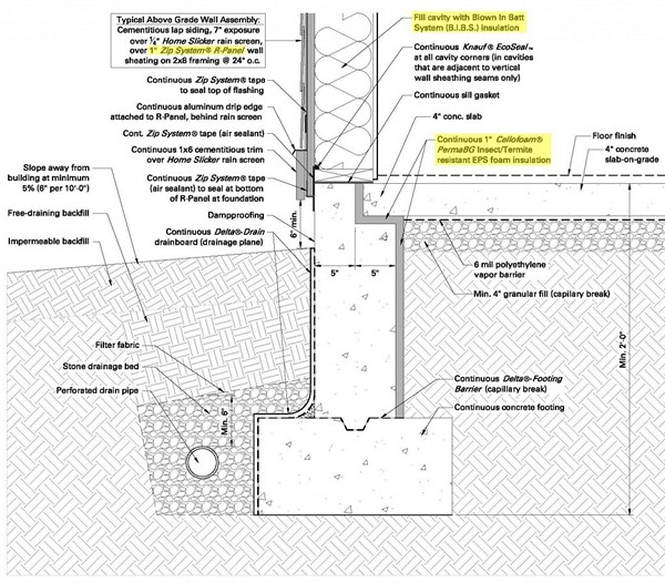 Designing for High Performance Foundation Detail Controlling Heat Flow