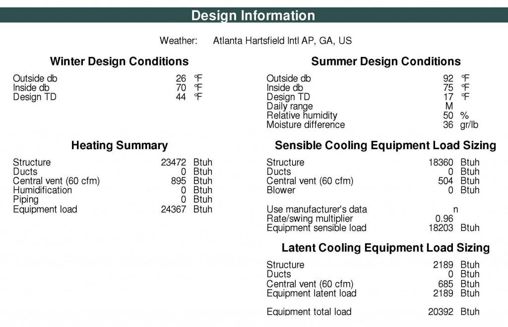 manual j cooling load calculation worksheet